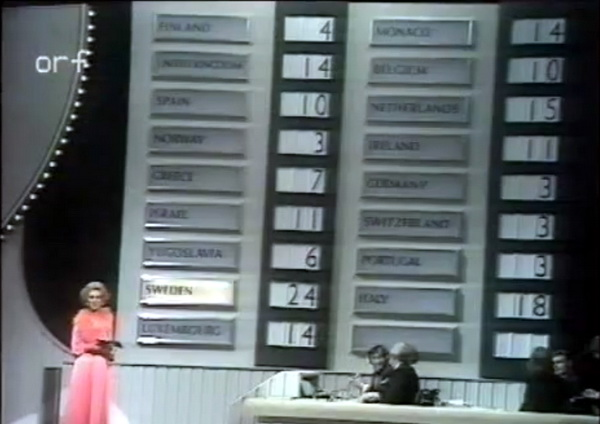 The final score board and pink-clad presenter Katie Boyle